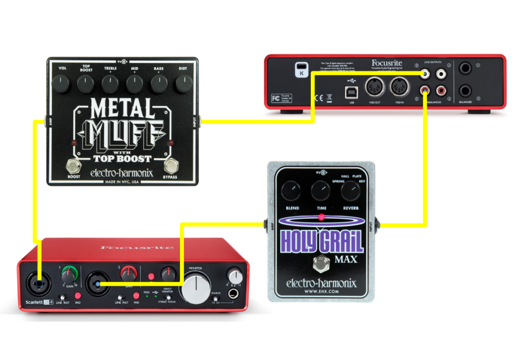 fx pedals to soundcard
